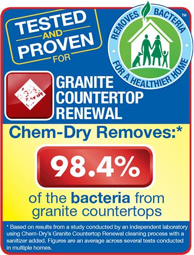 Granite Countertop Cleaning Albuquerque Nm Granite Cleaners